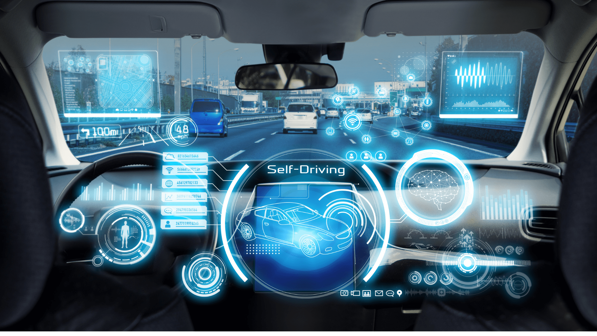Self Driving Technology Trends