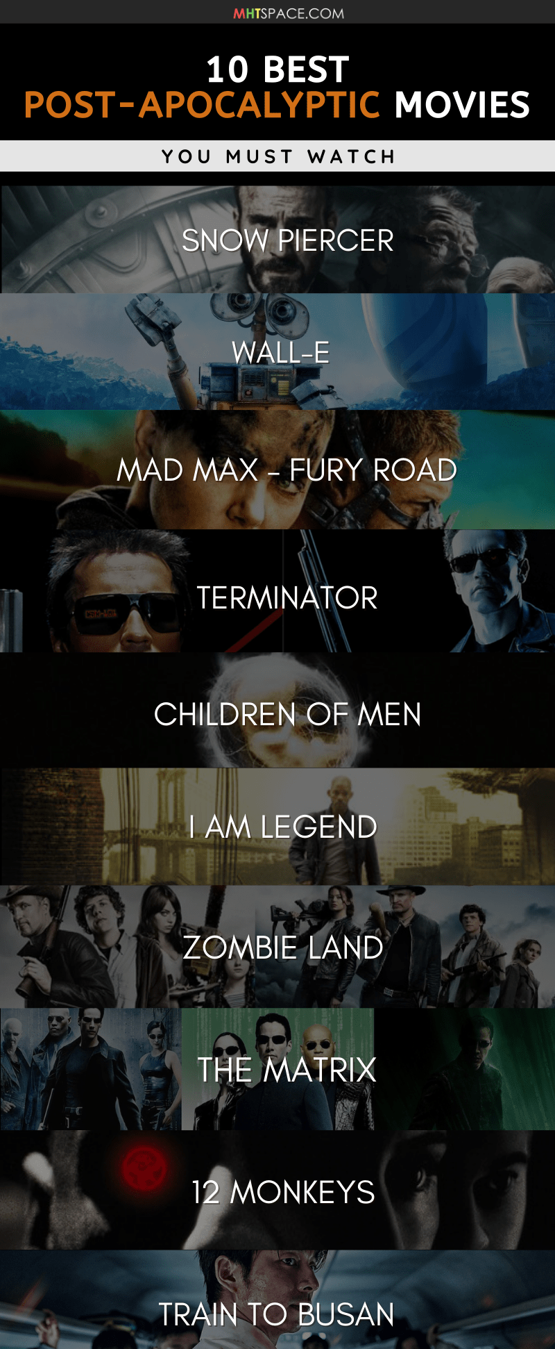 10 Best Post Apocalyptic Movies pin
