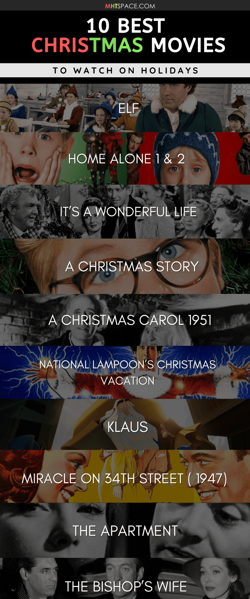 10 Best CHRISTMAS Movies pin