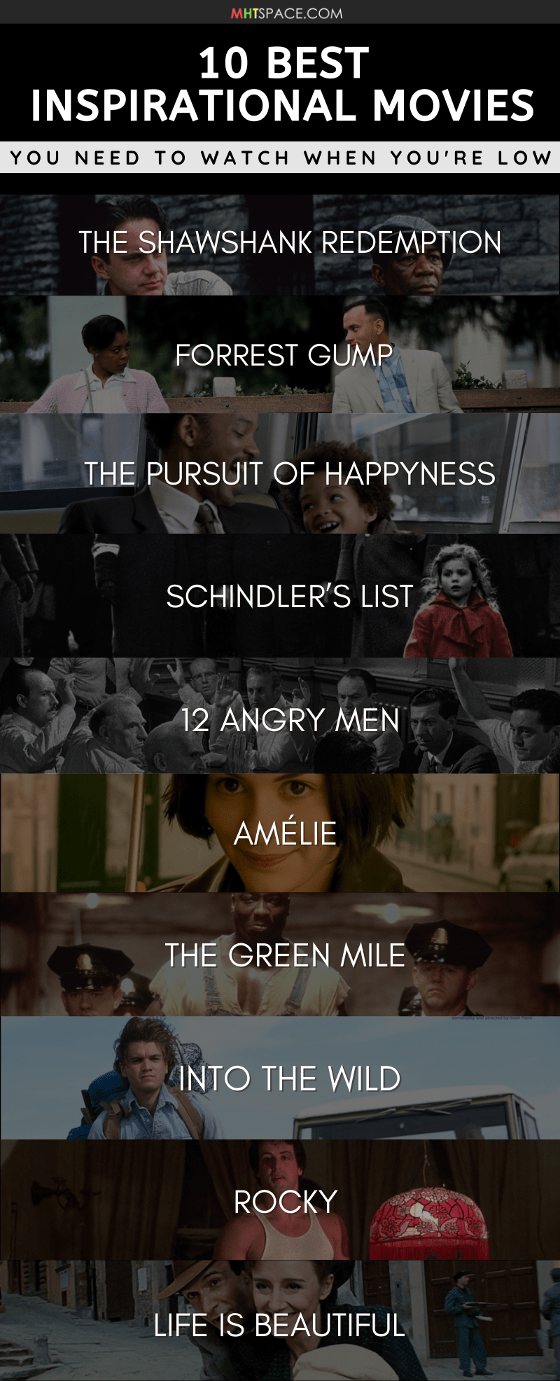 10 Best Inspirational Movies pin